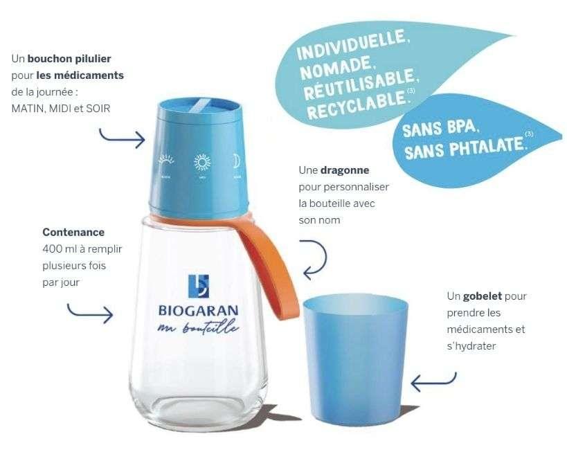 Bouteille Réutilisable Pilulier